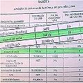 Documento de Minera La Alumbrera: 35 camiones de cianuro de soldio por año