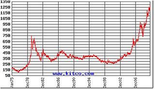Cámara Minera: precio del oro no genera impacto.