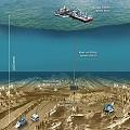 Extracción minera submarina, próxima amenaza para océanos
