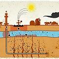 La Unión Europea regulará el fracking por sus efectos adversos sobre el medioambiente