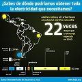 América Latina y el Caribe podrían cubrir sus necesidades eléctricas con recursos renovables