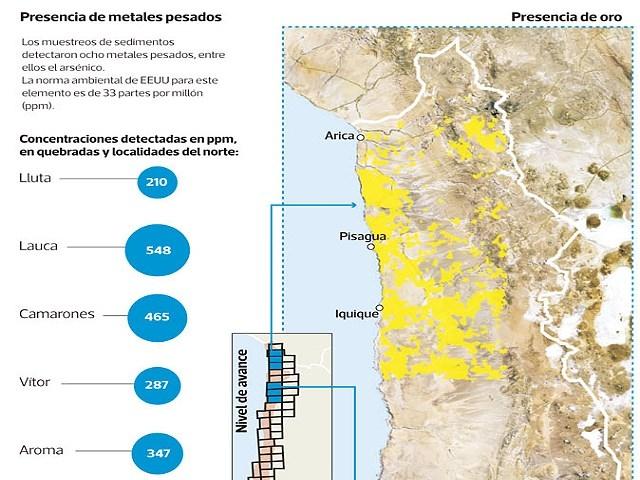 Mapa geoquímico de Chile determina zonas con oro inexplotado y ríos con metales pesados