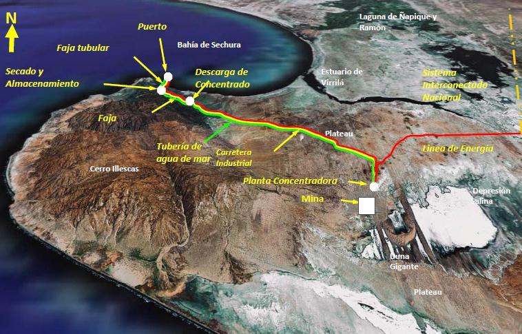 Peru-Bayovar-esquema