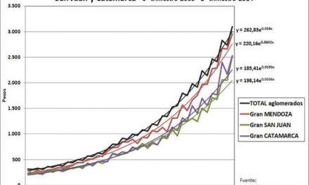 El ingreso de las familias en provincias mineras sigue siendo bajo