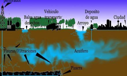 Científicos revelan que el fracking usa químicos tóxicos y es nocivo para la salud