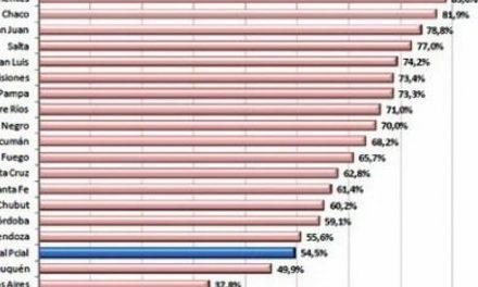 El pequeño lugarcito de la megaminería en la economía catamarqueña