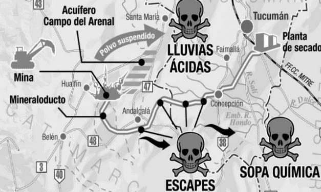Histórica sentencia judicial contra minera Alumbrera por contaminar