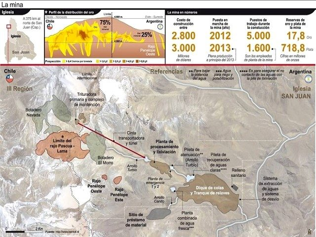 Barrick analiza hacer subterránea la mina Pascua Lama