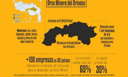 Impuesto a la renta del Arco Minero del Orinoco será establecido por el Presidente