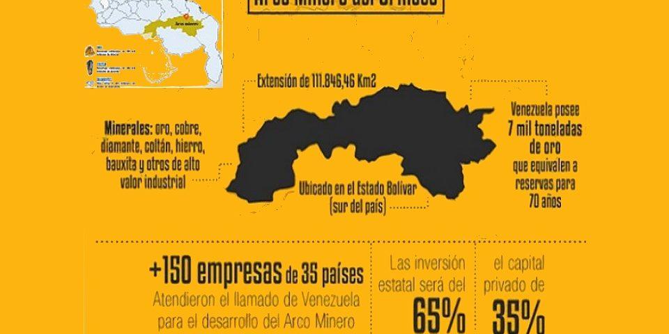 La Corporación Venezolana de Minería habilitada para explotación directa o con terceros de oro y demás minerales