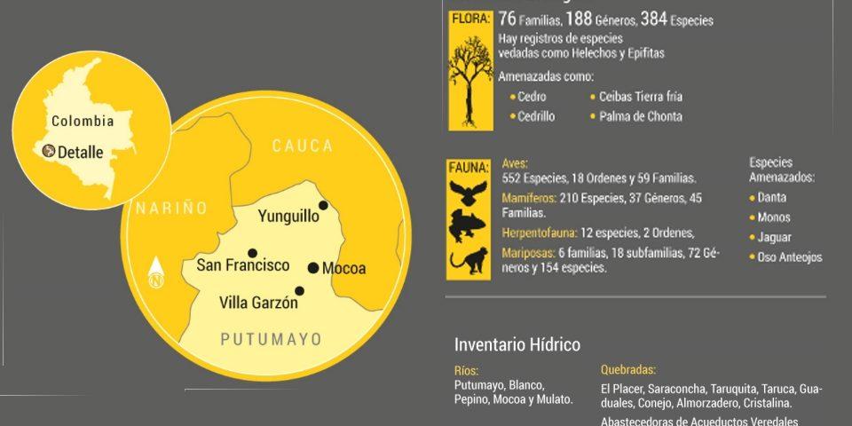 La amenaza megaminera en el Alto Putumayo