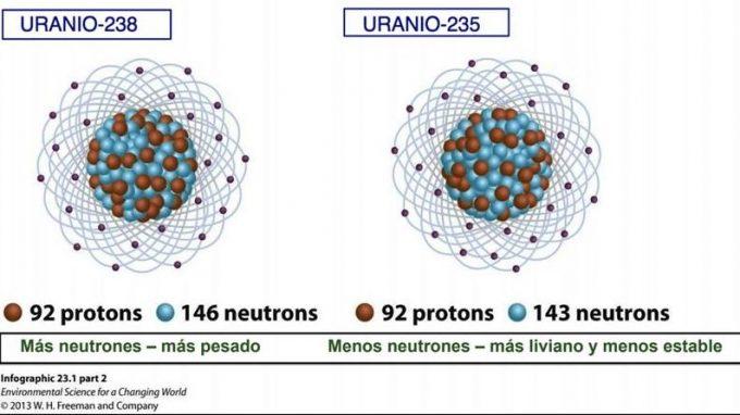 Uranio 235