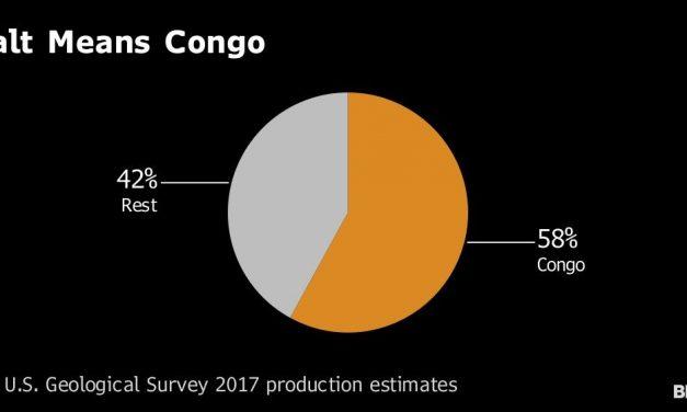 Congo: preocupa a las mineras el resultado electoral